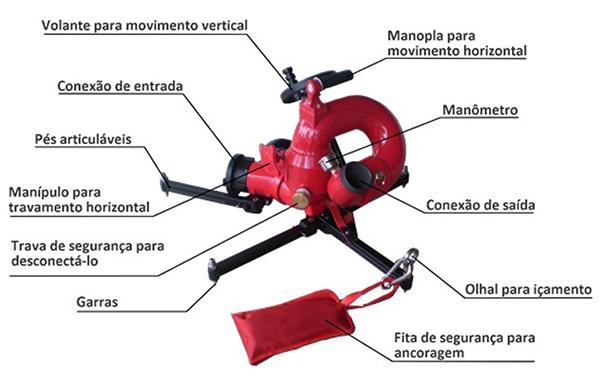 Image descritiva do Canhão monitor portátil 2 entradas