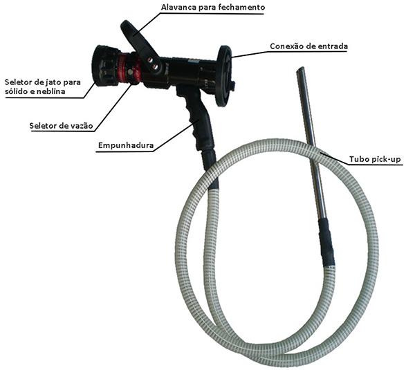 Image dos detalhes da Esguicho manual auto edutor Vazão de 30, 60, 95 e 125 gpm