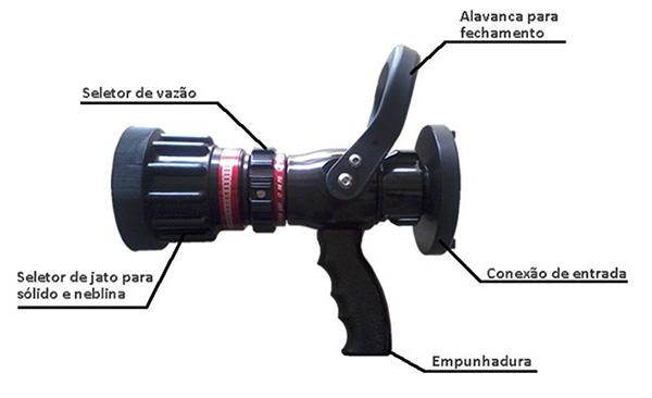 Image dos detalhes da Esguicho manual vazão regulável 95, 125, 150 e 200 gpm